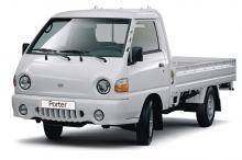 Запчасти на Hyundai Porter